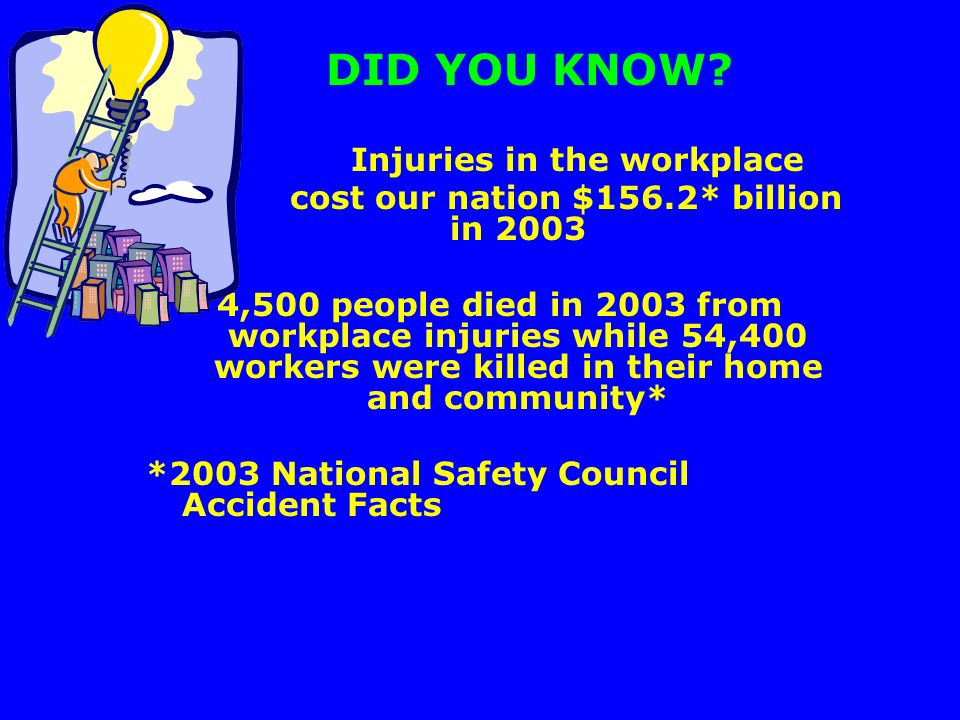 Injuries in the workplace cost our nation $156.2* billion in 2003