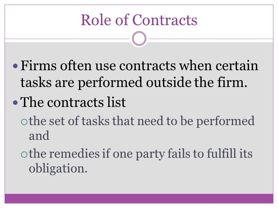 Role of Contracts Firms often use contracts when certain tasks are performed outside the firm. The contracts list.