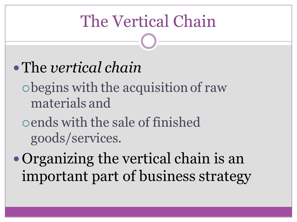 The Vertical Chain The vertical chain