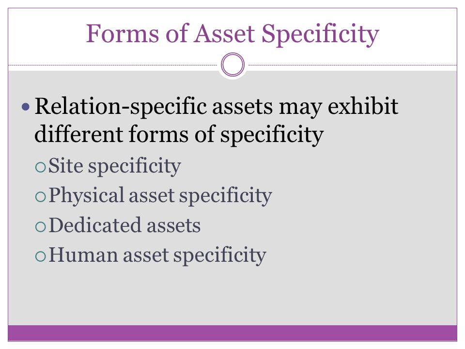 Forms of Asset Specificity