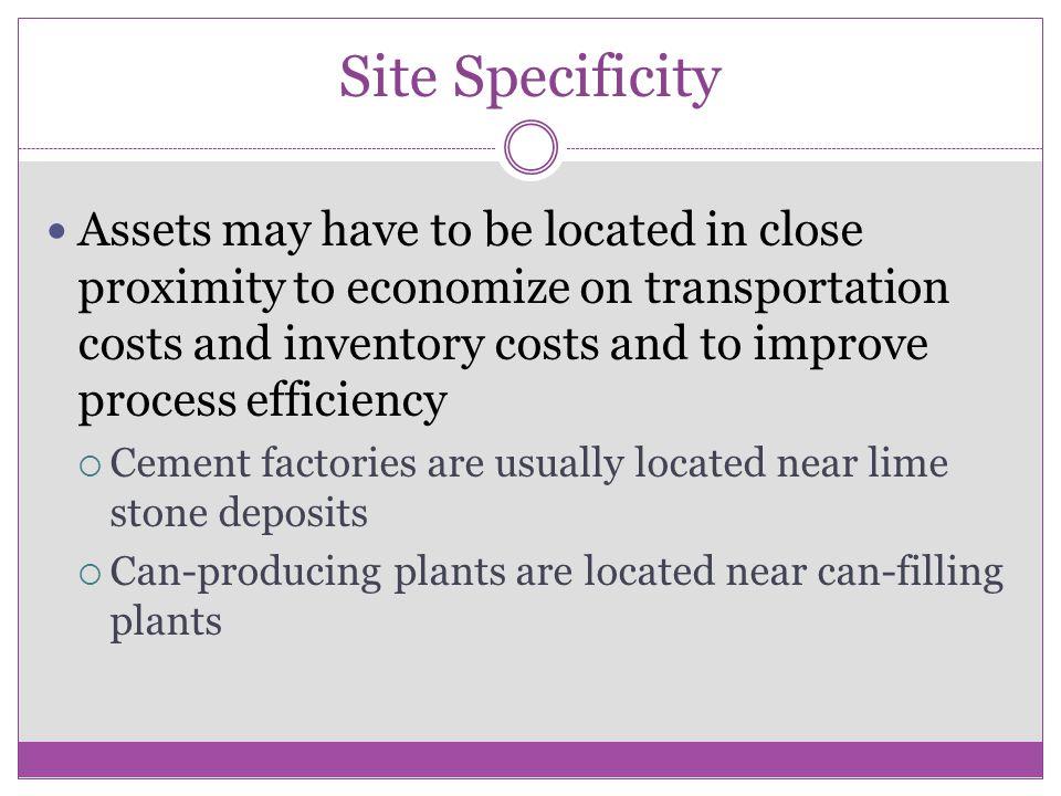 Site Specificity