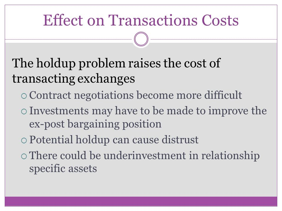 Effect on Transactions Costs