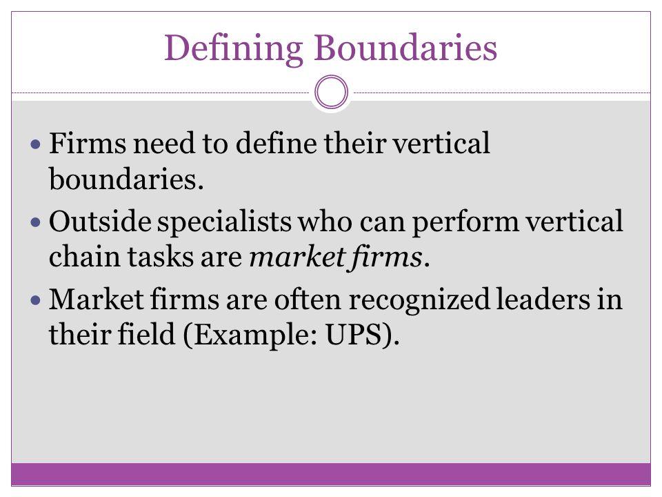 Defining Boundaries Firms need to define their vertical boundaries.