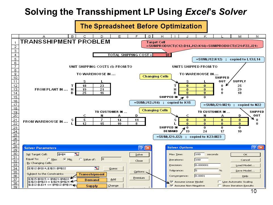 Solving the Transshipment LP Using Excel's Solver