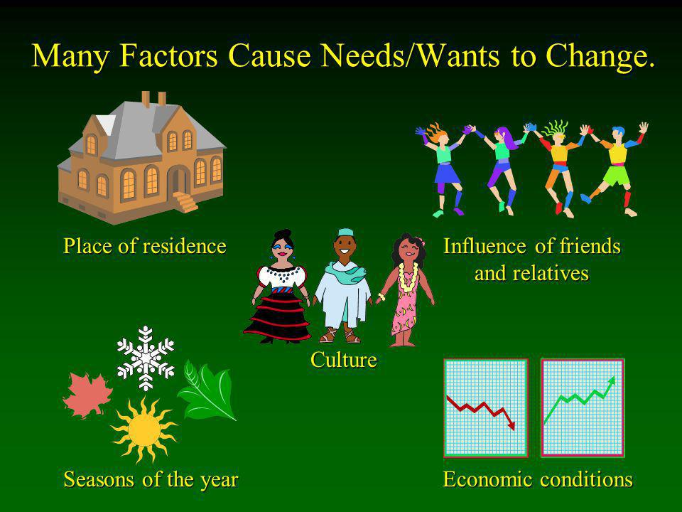Many Factors Cause Needs/Wants to Change.