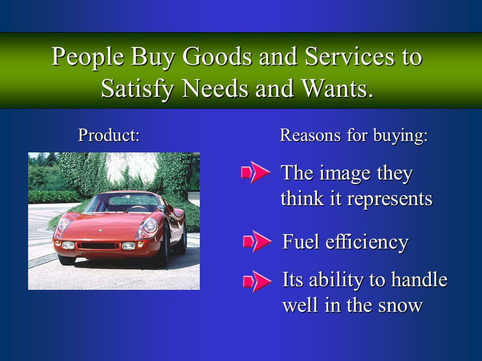 People Buy Goods and Services to Satisfy Needs and Wants.