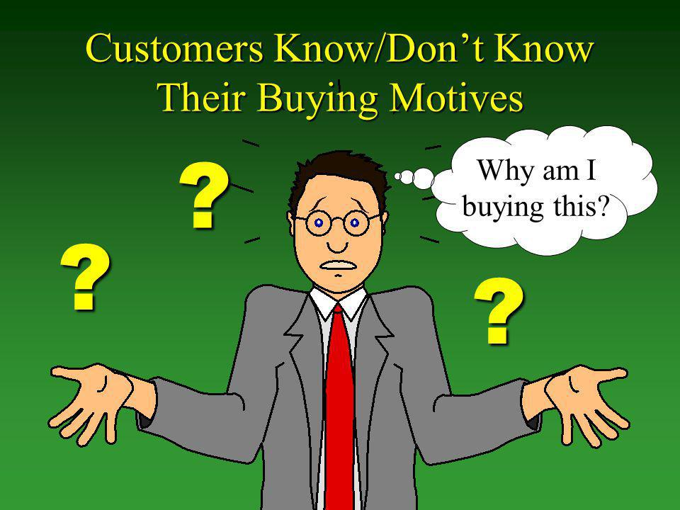 Customers Know/Don't Know Their Buying Motives