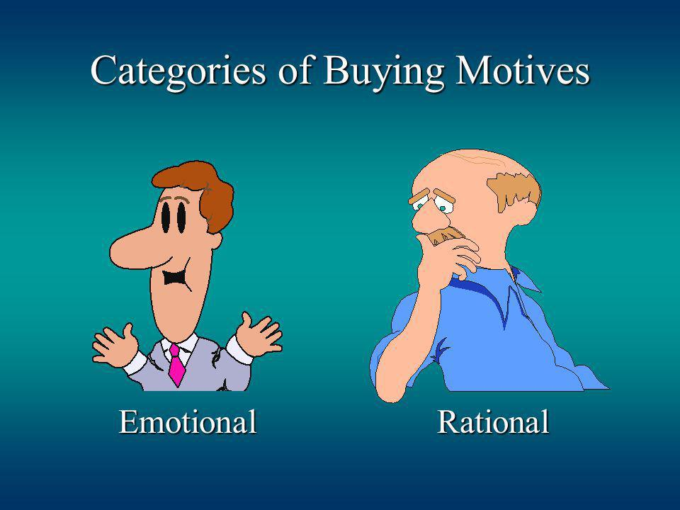 Categories of Buying Motives