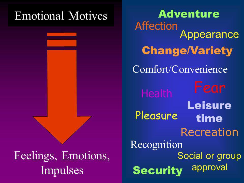 Fear Emotional Motives Feelings, Emotions, Impulses Adventure