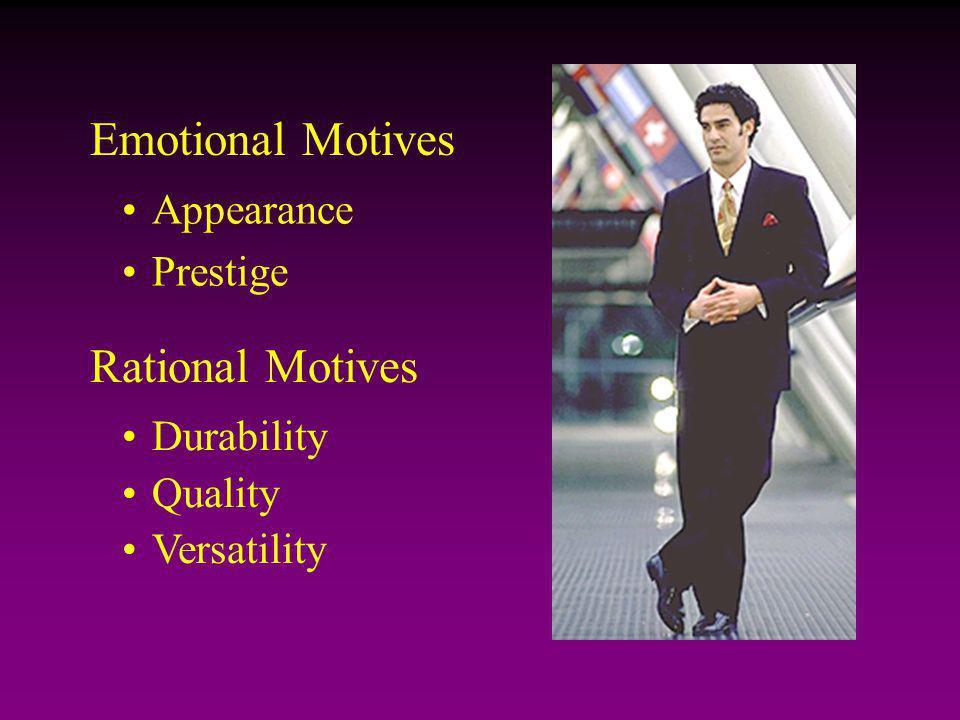 Emotional Motives Rational Motives Appearance Prestige Durability
