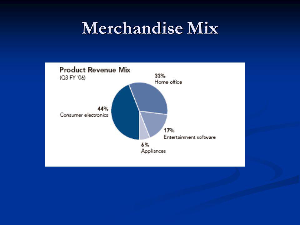 Merchandise Mix