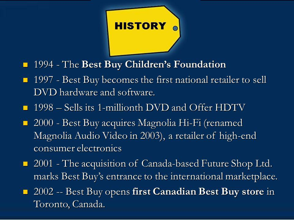 1994 - The Best Buy Children's Foundation