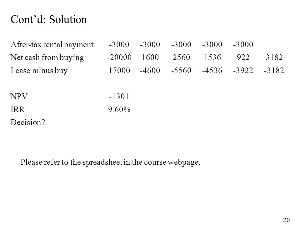 Cont'd: Solution After-tax rental payment -3000 Net cash from buying