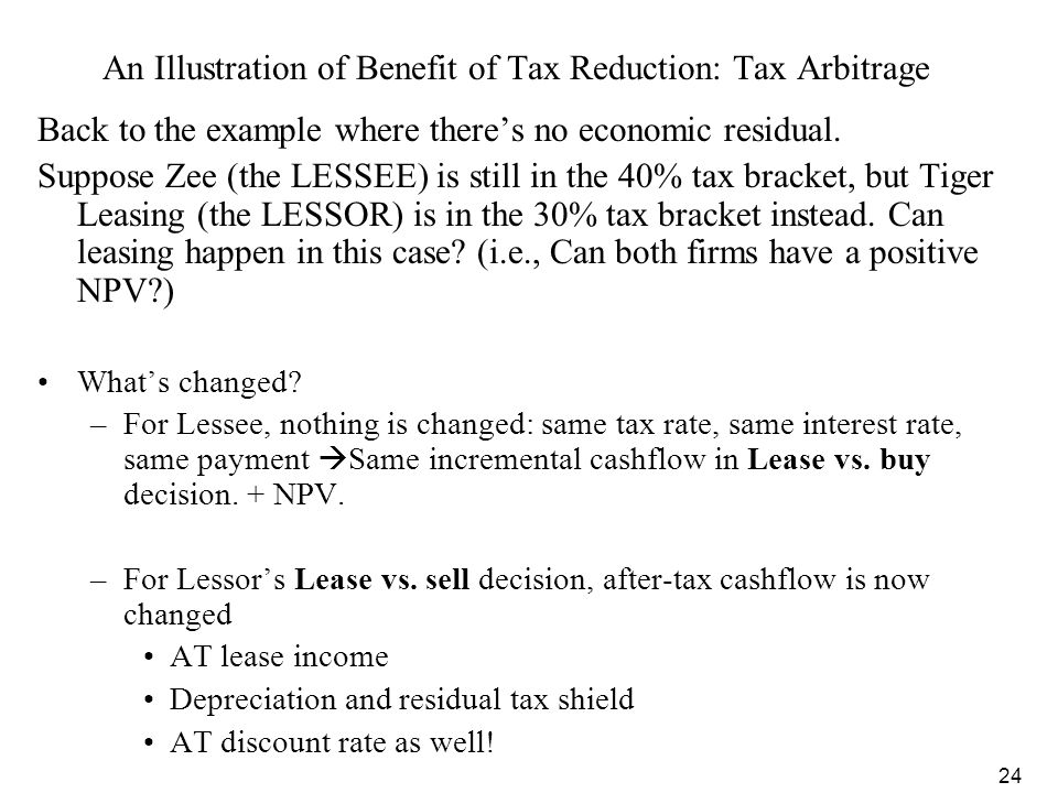 An Illustration of Benefit of Tax Reduction: Tax Arbitrage