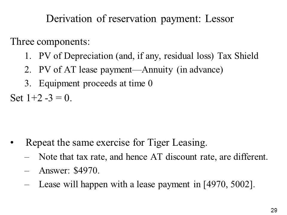Derivation of reservation payment: Lessor