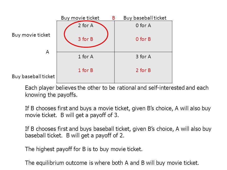 Buy movie ticket B. Buy baseball ticket. 2 for A. 3 for B. 0 for A. 0 for B. 1 for A. 1 for B.