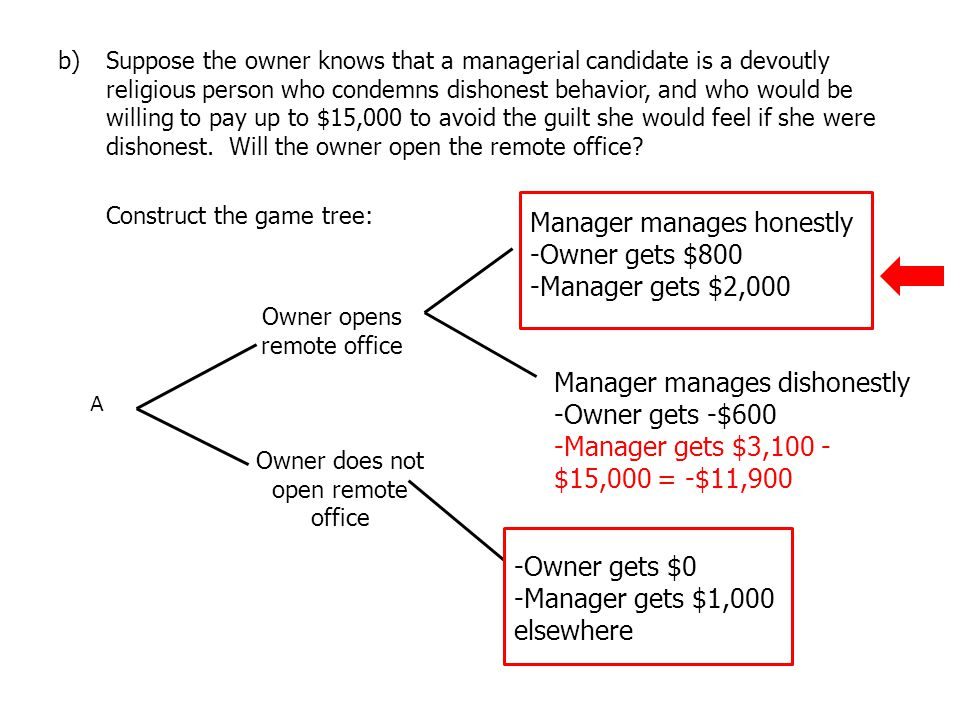 Manager manages honestly Owner gets $800 Manager gets $2,000