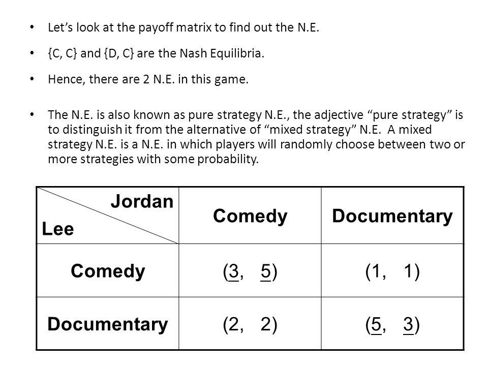 Jordan Lee Comedy Documentary (3, 5) (1, 1) (2, 2) (5, 3)