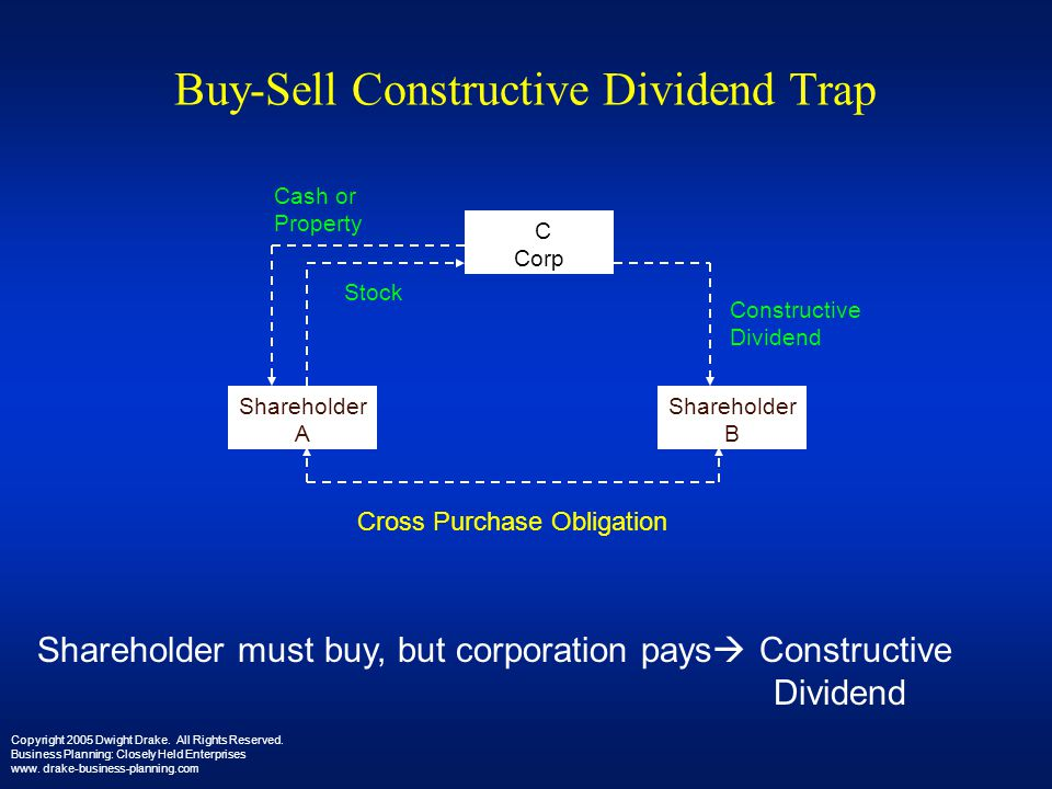 Buy-Sell Constructive Dividend Trap