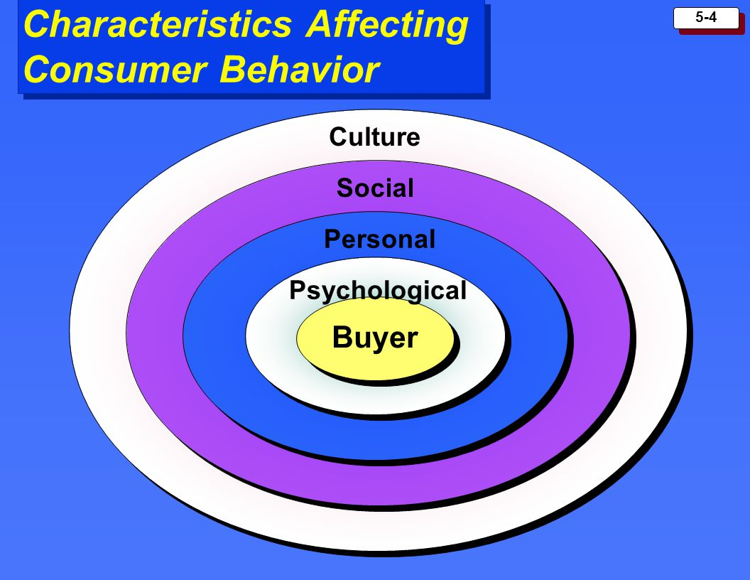 characteristics affecting consumer behaviour of shangri la 2018-6-4  organizational behavior perceptions & attributes by  the board's attribution of characteristics to women that are in line  role of perception in consumer.