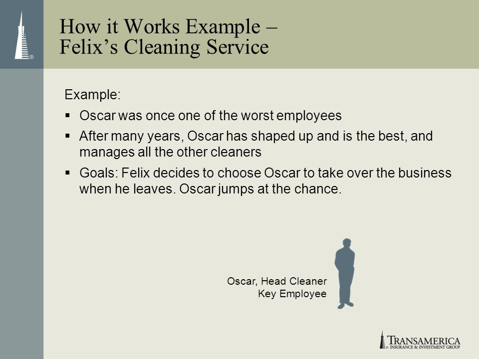 How it Works Example – Felix's Cleaning Service