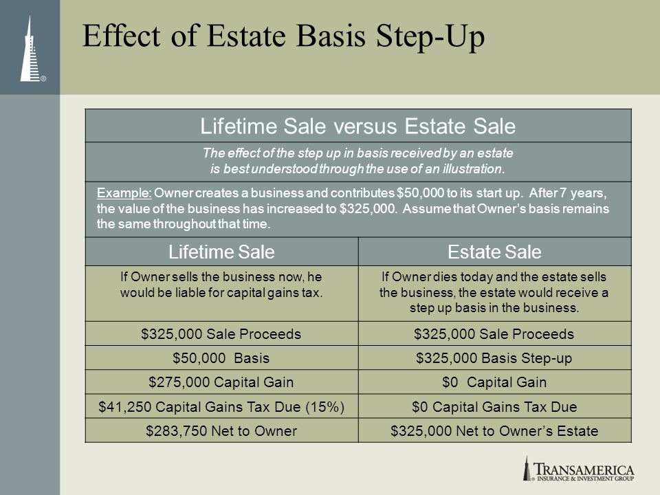 Effect of Estate Basis Step-Up