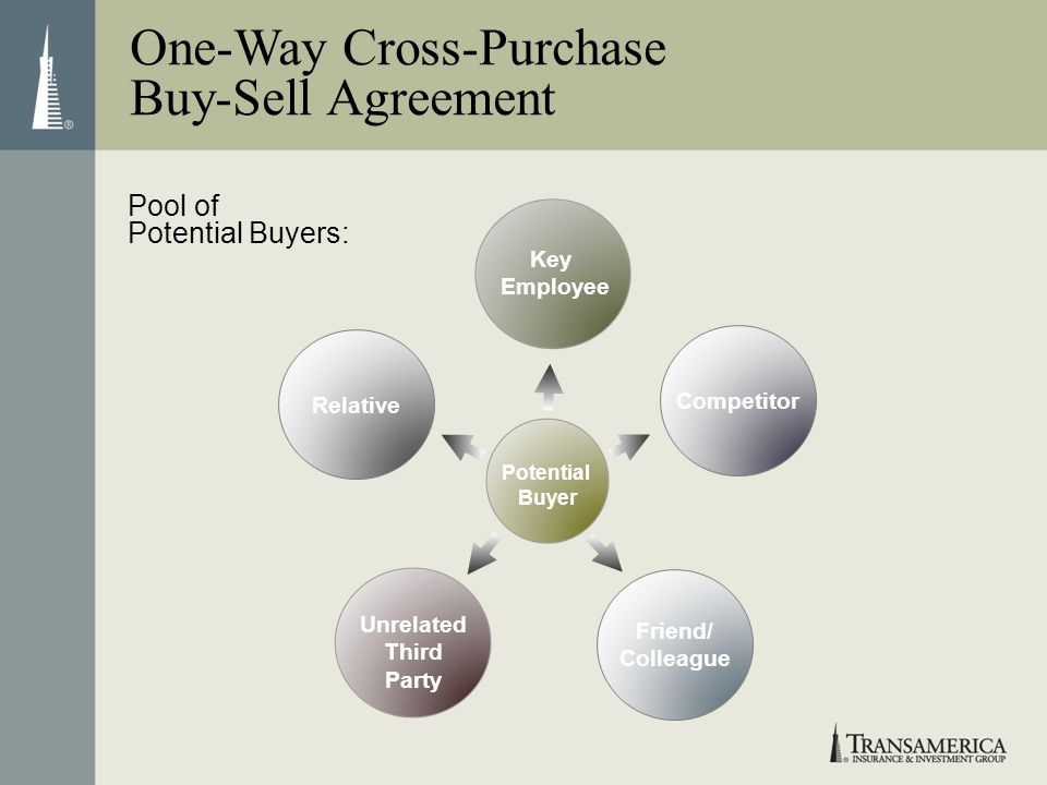 One-Way Cross-Purchase Buy-Sell Agreement