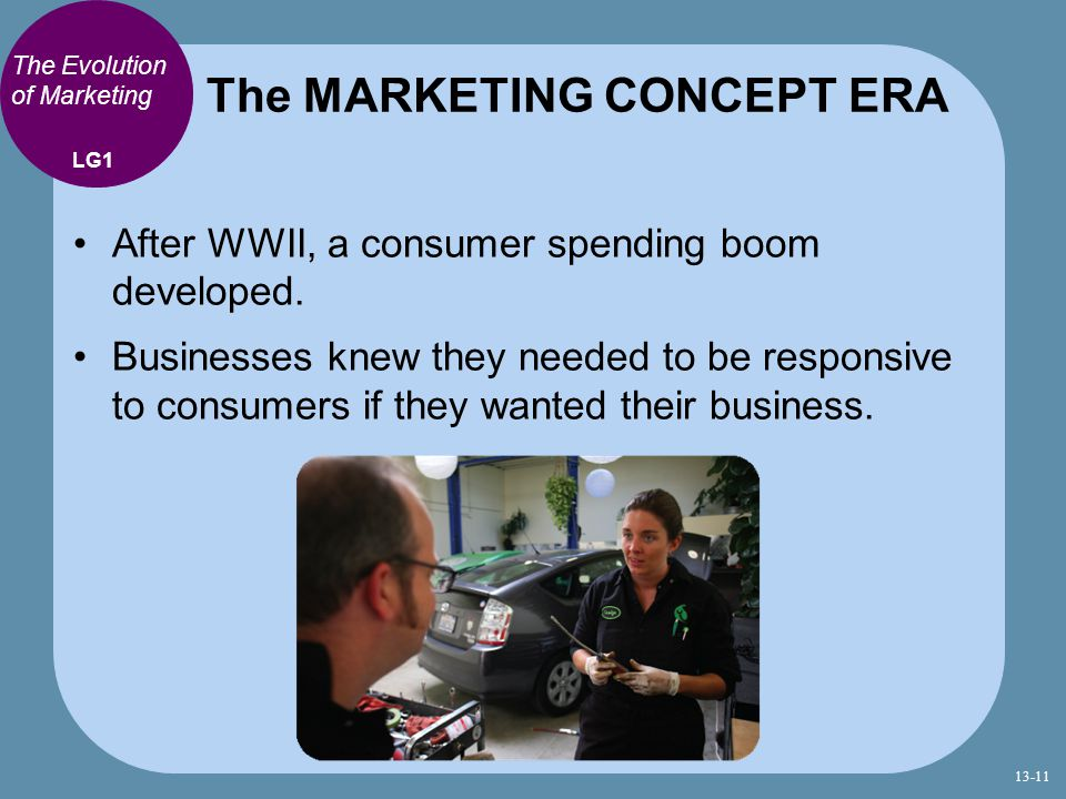The MARKETING CONCEPT ERA