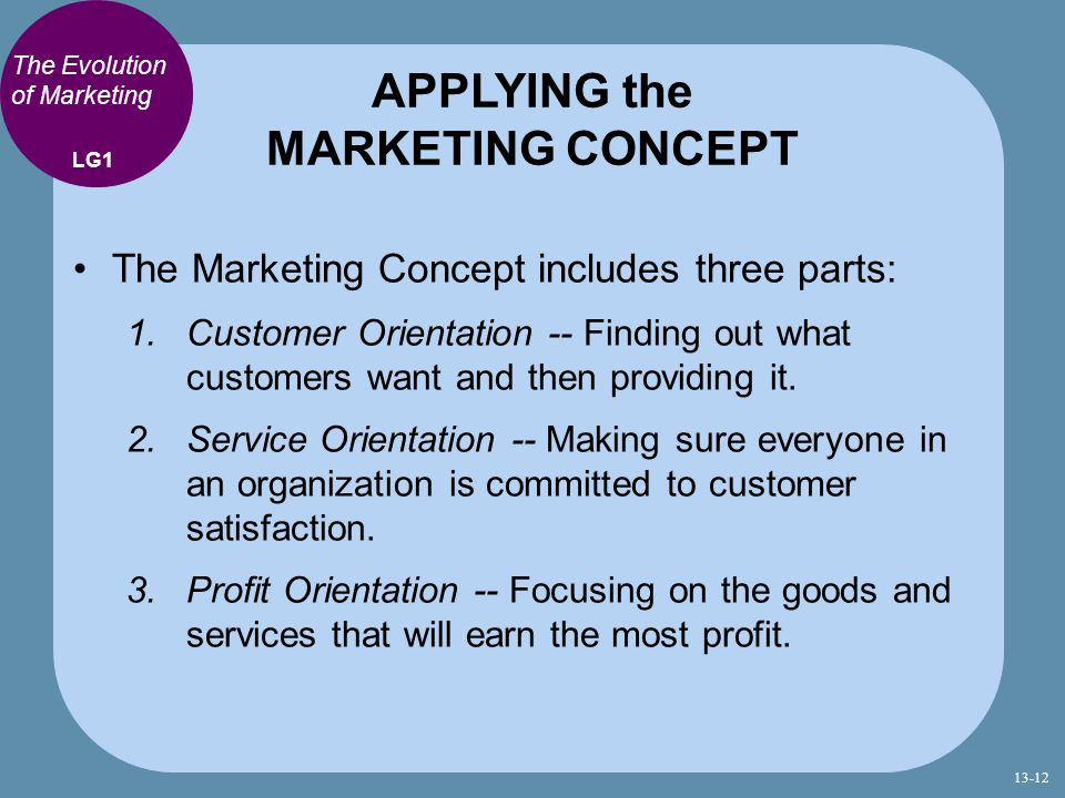 APPLYING the MARKETING CONCEPT