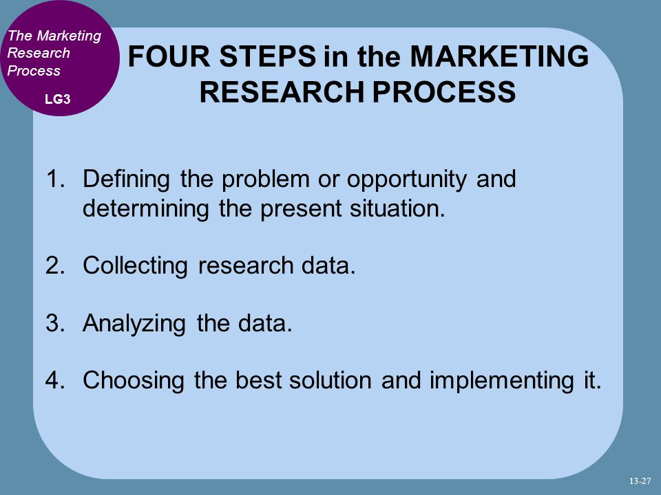 FOUR STEPS in the MARKETING RESEARCH PROCESS
