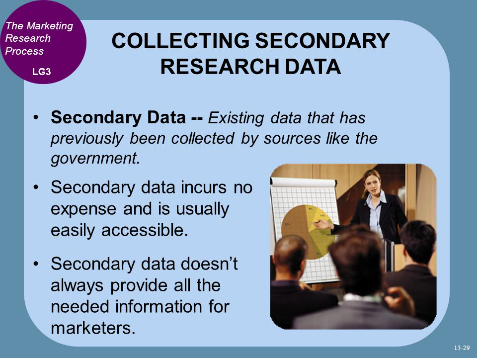 COLLECTING SECONDARY RESEARCH DATA