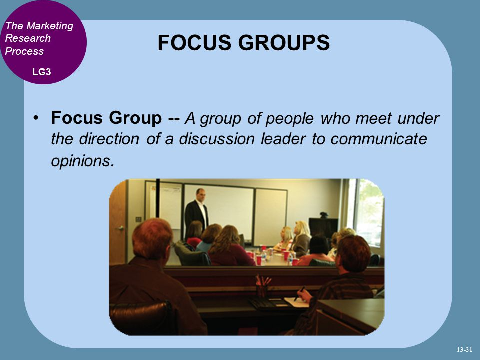 FOCUS GROUPS The Marketing Research Process. LG3.