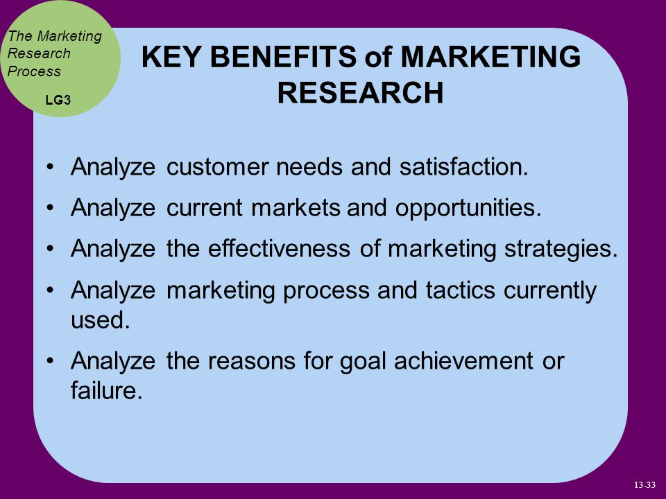 KEY BENEFITS of MARKETING RESEARCH