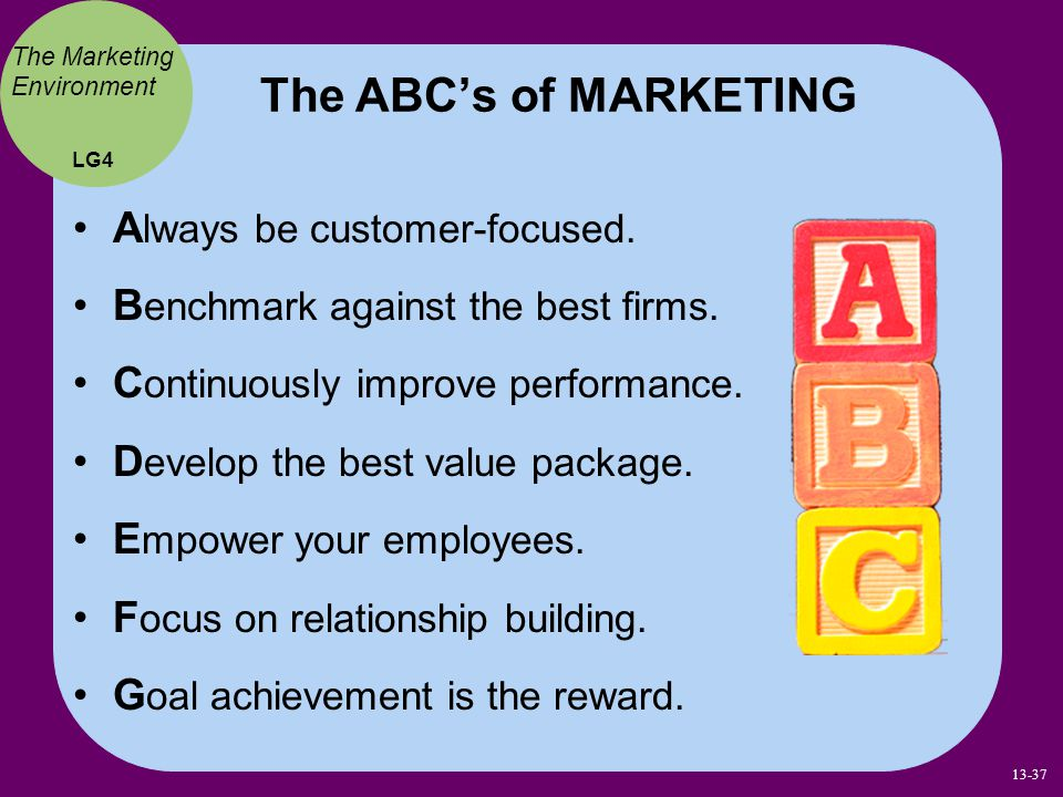 The ABC's of MARKETING Always be customer-focused.