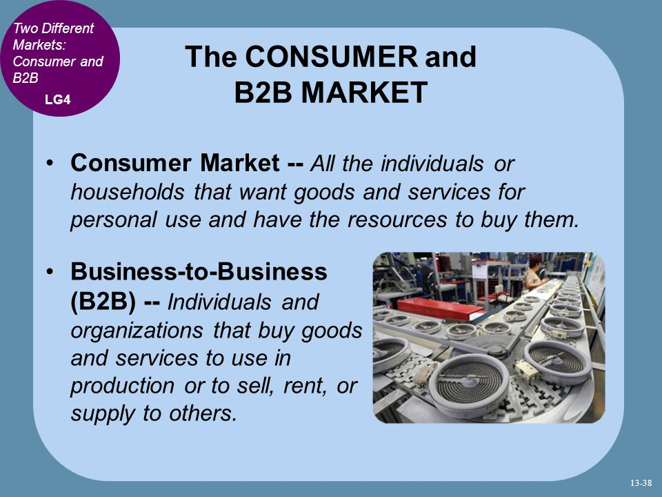The CONSUMER and B2B MARKET