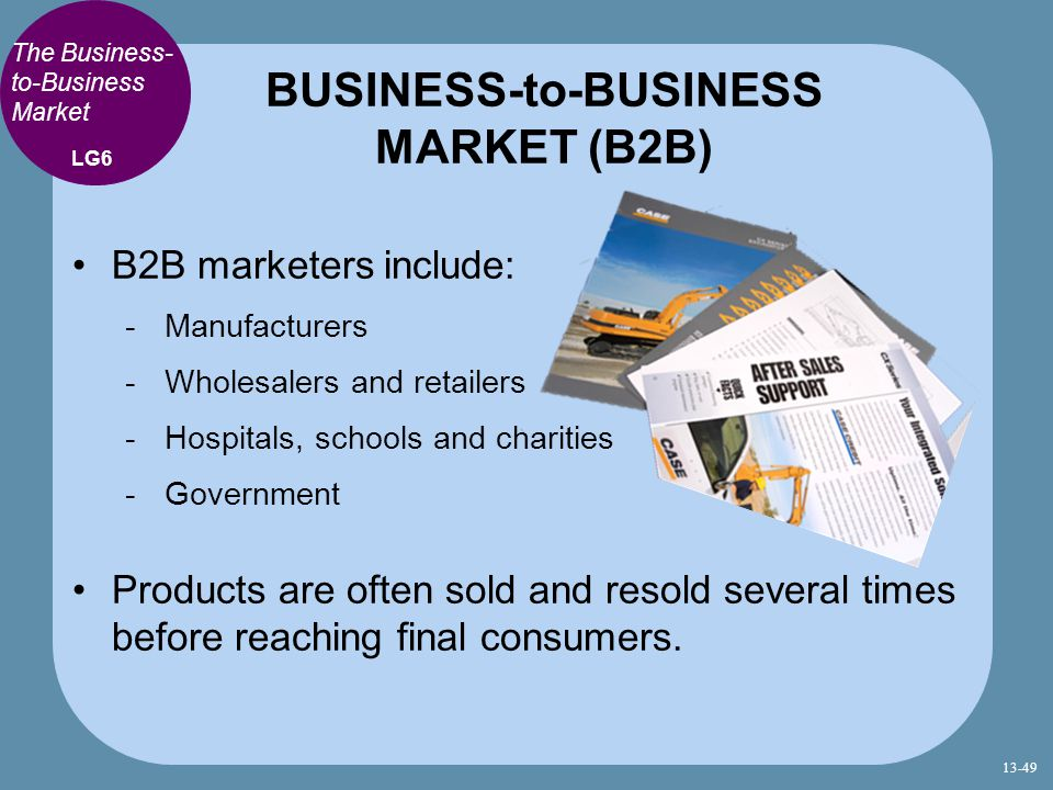 BUSINESS-to-BUSINESS MARKET (B2B)
