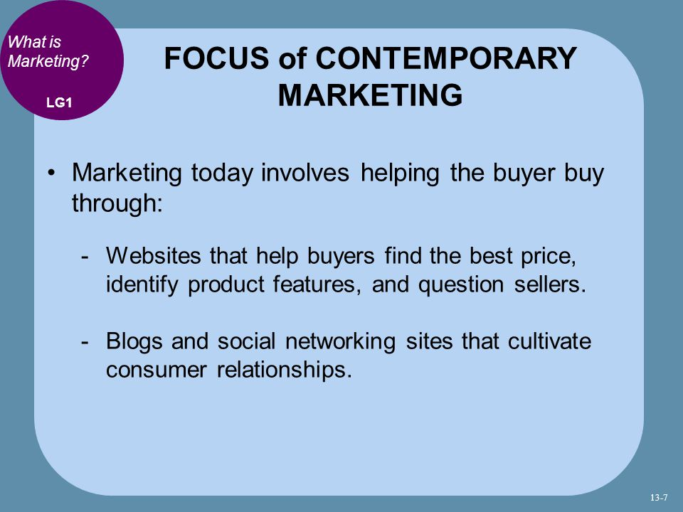 FOCUS of CONTEMPORARY MARKETING