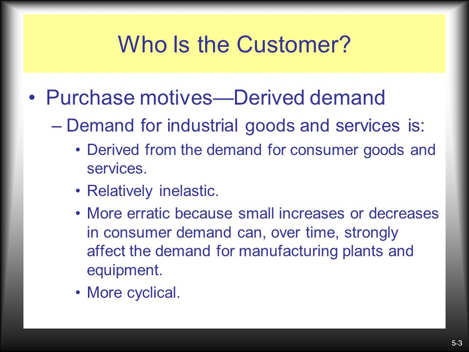 Who Is the Customer Purchase motives—Derived demand