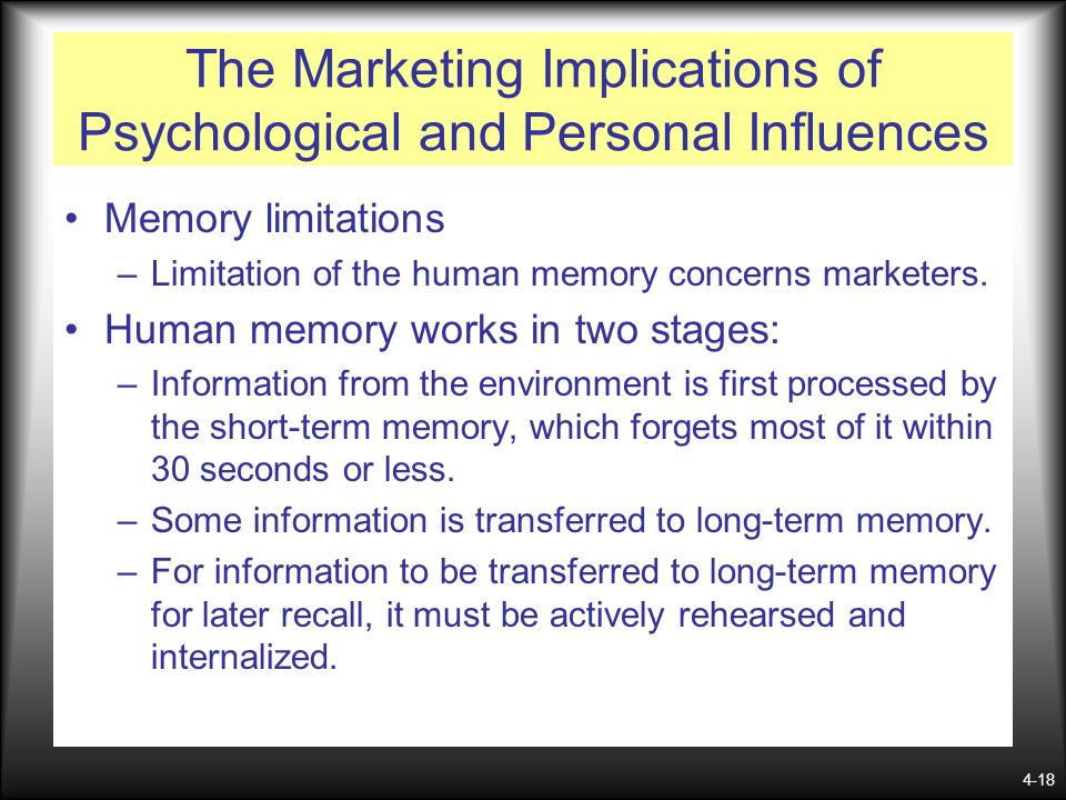 The Marketing Implications of Psychological and Personal Influences