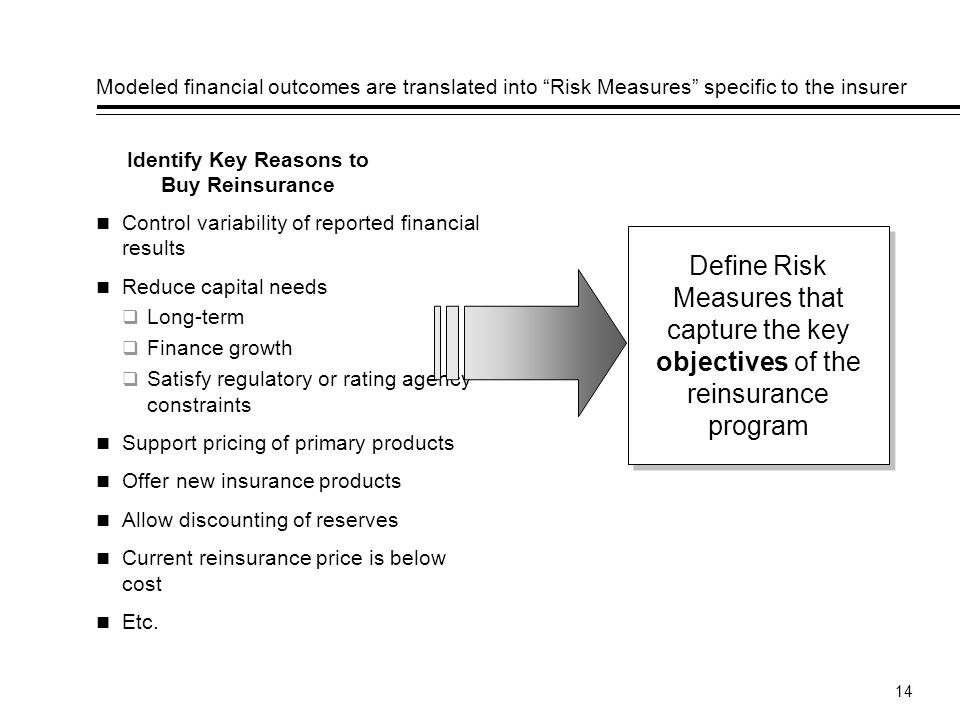 Identify Key Reasons to Buy Reinsurance