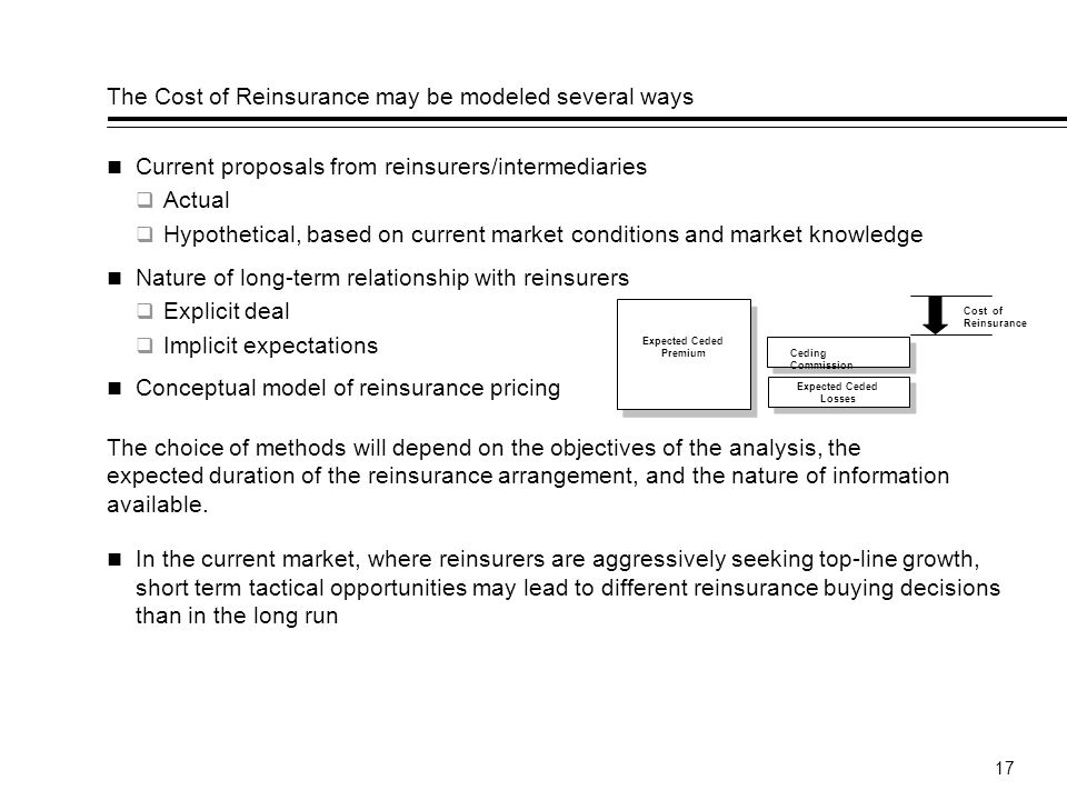 The Cost of Reinsurance may be modeled several ways