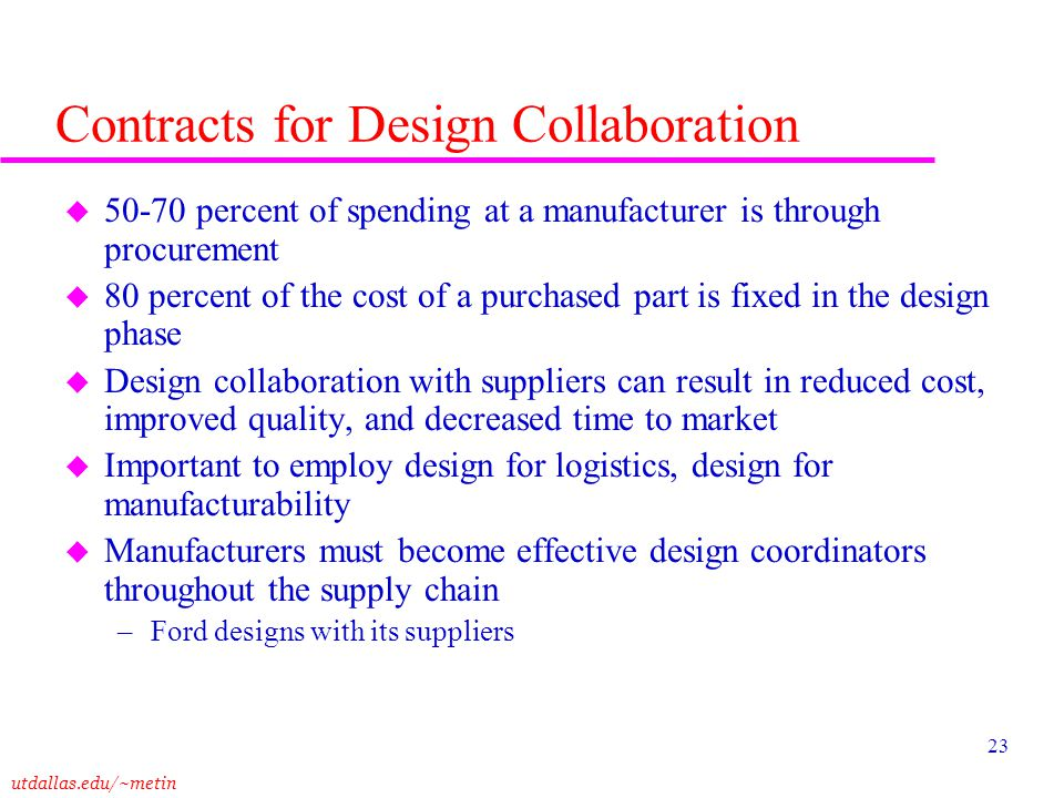 Contracts for Design Collaboration