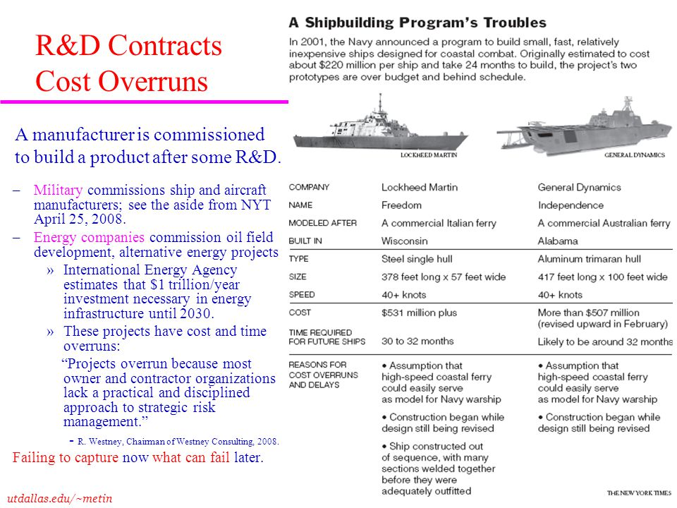 R&D Contracts Cost Overruns