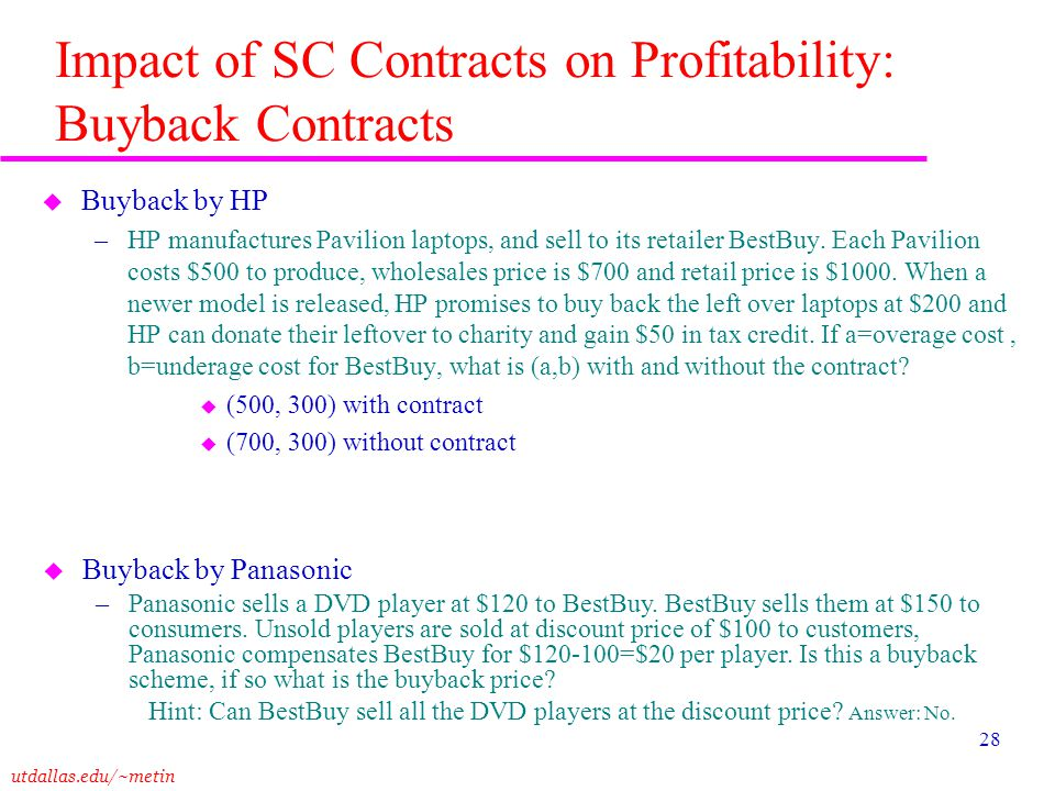 Impact of SC Contracts on Profitability: Buyback Contracts