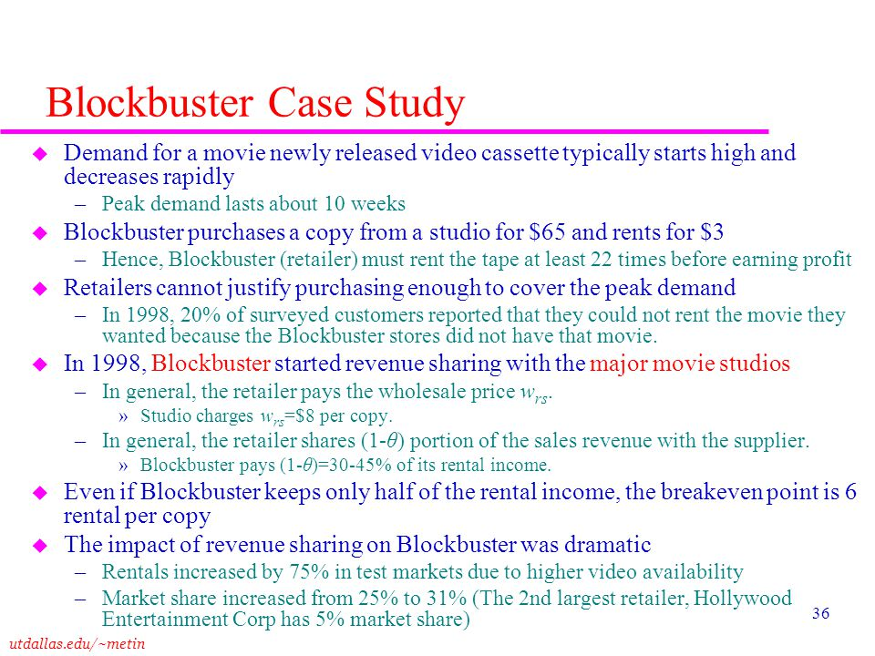 Blockbuster Case Study