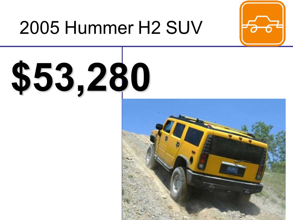 2005 Hummer H2 SUV $53,280