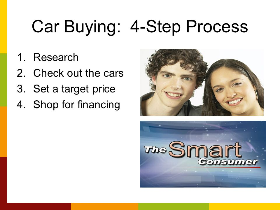 Car Buying: 4-Step Process