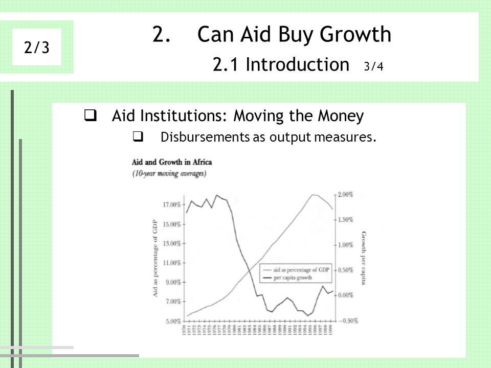 Can Aid Buy Growth 2.1 Introduction 3/4