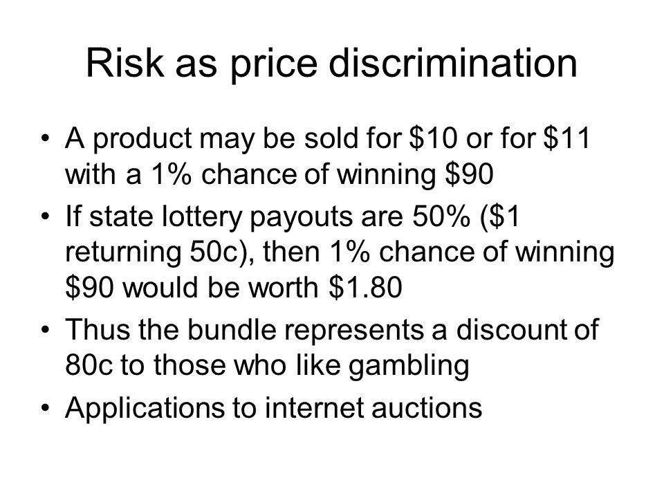 Risk as price discrimination