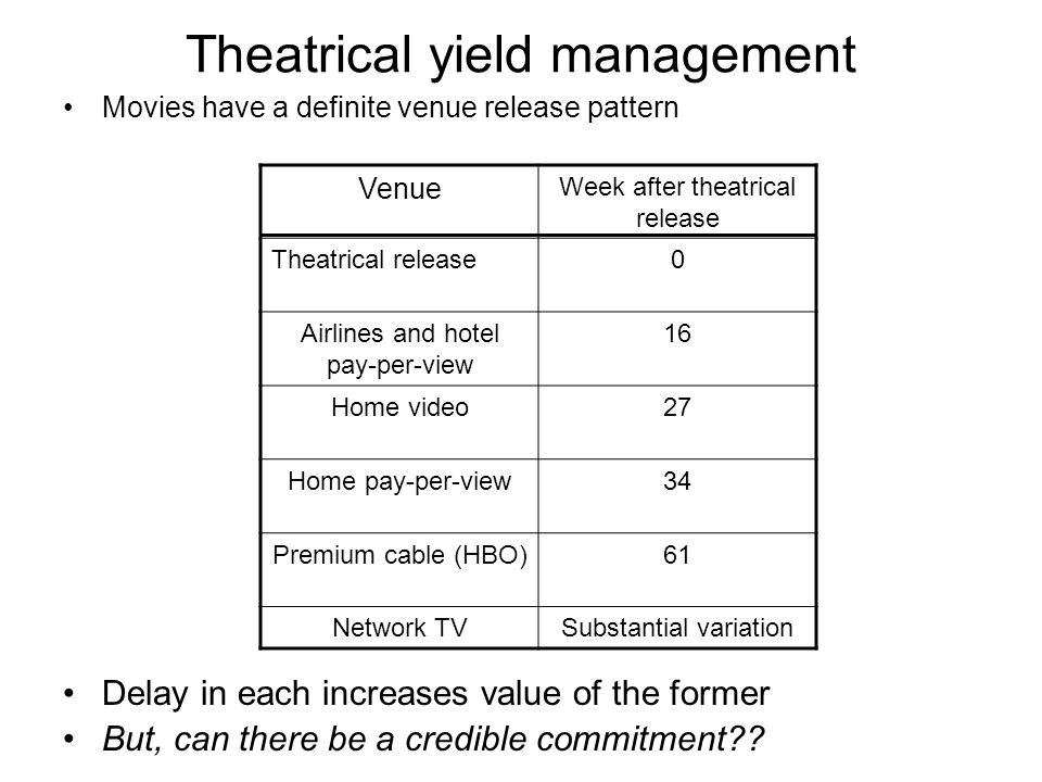 Theatrical yield management